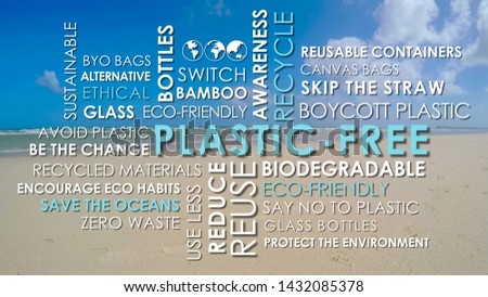 Plastic Free related words animated text word cloud on clean beach background.