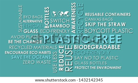 Plastic Free related words animated text word cloud on light teal blue background.
