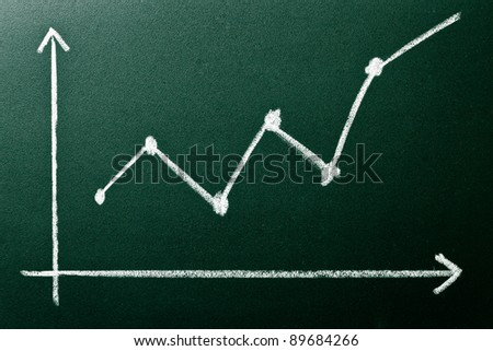 Point chart showing positive growth
