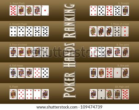 5 card texas holdem rules kicker subs