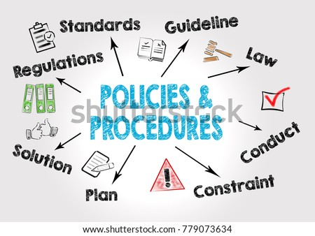 policies and procedures Concept. Chart with keywords and icons on gray background Stockfoto ©