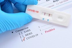 Positive test result by using rapid test device for COVID-19, novel coronavirus 2019 found in Wuhan, China