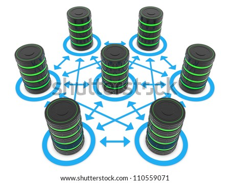 Possible connections between a data center servers