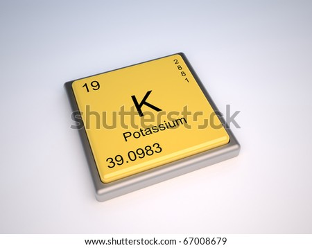 Chemical Symbol Periodic Table Periodic Table With Symbol
