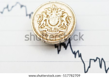 Pound Sterling Forecast   #517782709