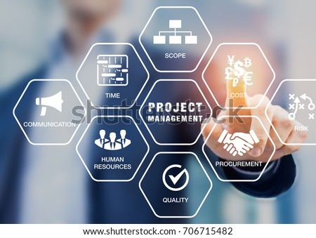 Presentation of project management areas of knowledge such as cost, time, scope, human resources, risks, quality and communication with icons and a manager touching virtual screen