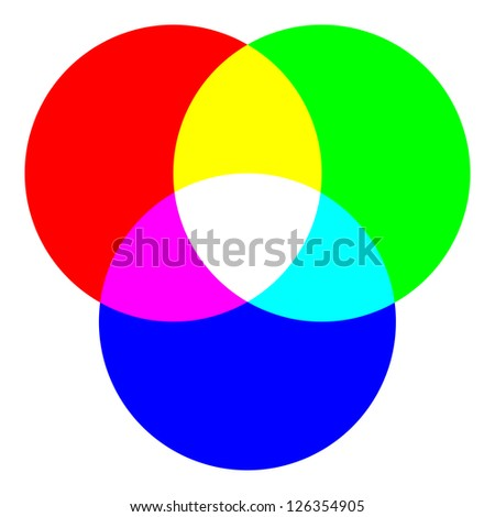 Primary red, green, and blue colors with yellow, purple, cyan and white.