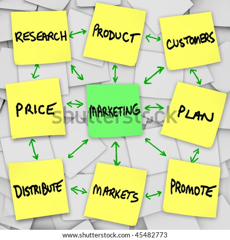 Principles Marketing Principles of Marketing in a