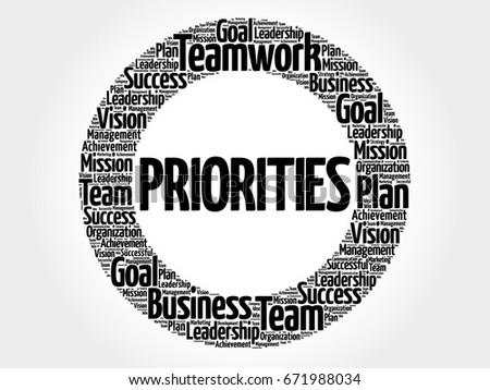 PRIORITIES circle word cloud, business concept background