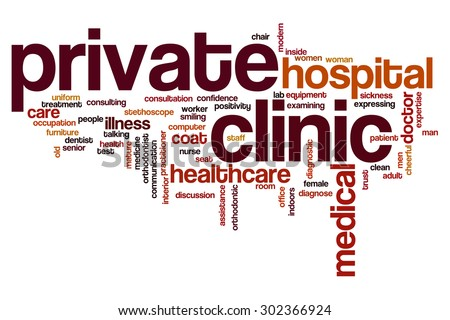 Private clinic word cloud