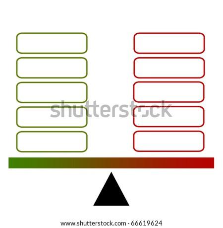 Pro et contra chart