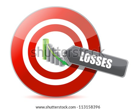 Problem - targeting losses target chart concept