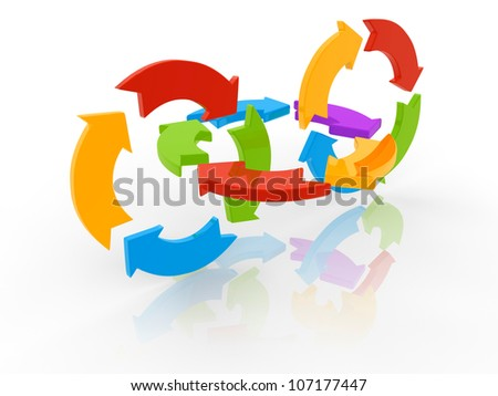 Process Lifecycle Charts - stock photo