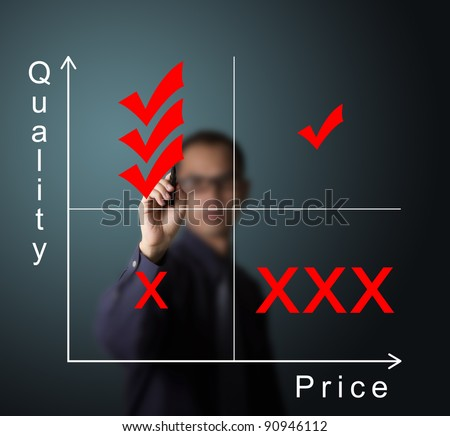 procurement business man selecting low price and high quality material on price and  quality diagram
