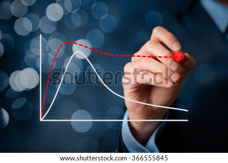 Product life cycle concept. Businessman plan better product life cycle. Wide banner composition with bokeh in background.