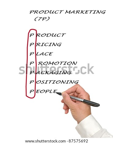 Product marketing list - stock photo