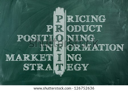 Profit and other related words in crossword on green blackboard.Business  concept. - stock photo
