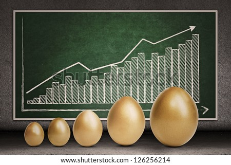 Profit bar chart and golden eggs on chalkboard
