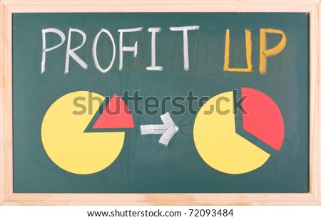 Profit up words and pie chart on blackboard