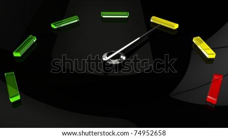 Progress meter - green,yellow,red