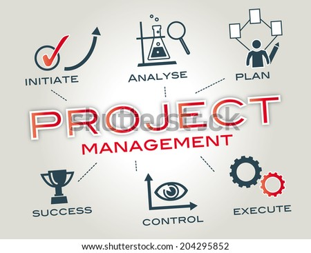 Art Project Management Pictures To Pin On Pinterest