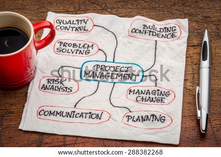 project management flow chart or mindmap - a sketch on a napkin with cup of coffee