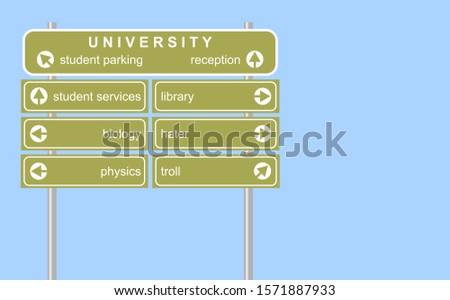 Public displays. Graphic, signs collectively. Directional wayfinding signage for Colleges and Universities. University. Illustration with ironic reference to study rooms of troll and haters.