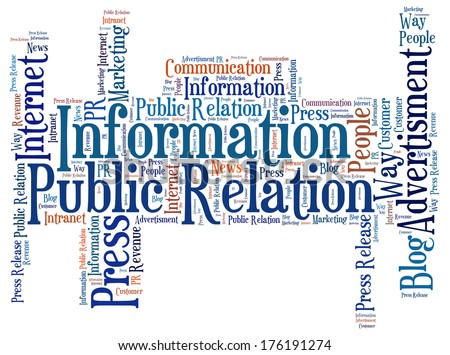 Public Relation word cloud