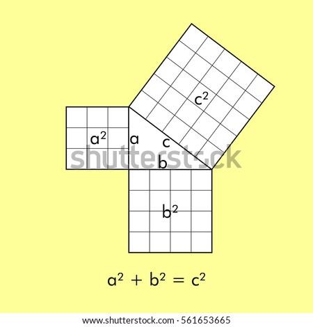 Pythagorean theorem and equation