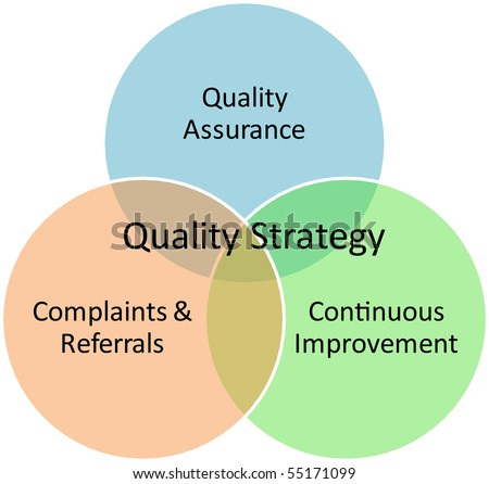 Quality strategy business diagram management concept chart illustration Quality strategy business diagram