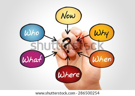 Questions - When, What, Which, Where, Why, How, business concept