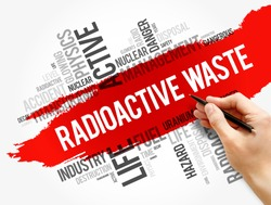 Radioactive Waste word cloud collage, concept background