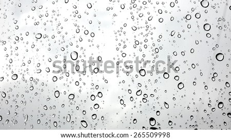 rain drops for background #265509998