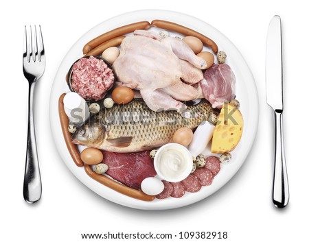 Raw meat and dairy products on a plate. View from above, on a white background.