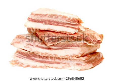 Shutterstock raw meat isolated on white