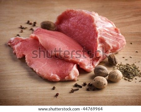Raw Meat Steaks and Spices