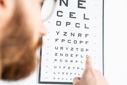 Reading an eye test chart on a white wall, close-up. An ophthalmologist, an optometrist eye examination. A vision test board, a test for visual acuity.
