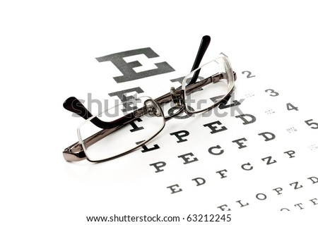 Reading glasses with eye chart isolated on white
