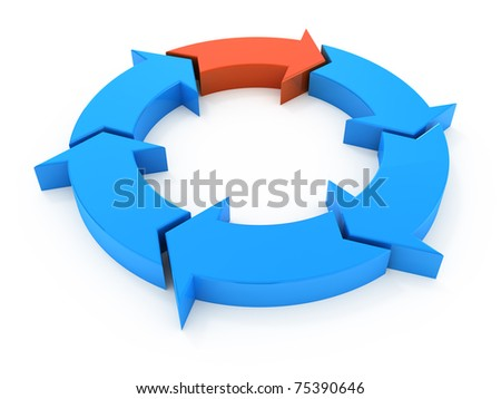 Recycle diagram 3d concept isolated on white