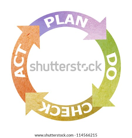 recycled paper craft , PDCA (Plan Do Check Act) on a white background + Clipping Path