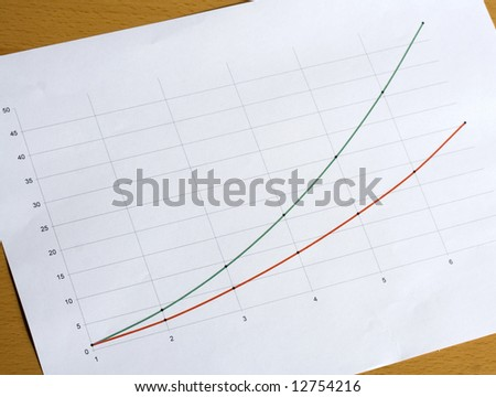 Red and green coloured line chart on a white background on a wooden desk