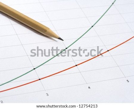 Red and green lines on a graph on a white background with a wooden pencil pointing inwards at the graph