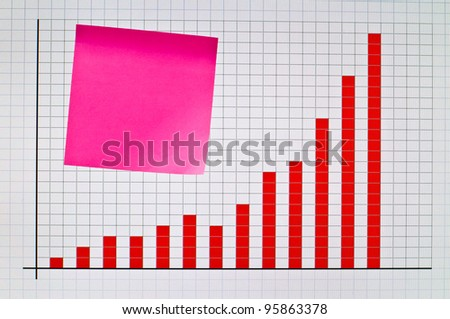 Red chart with post it paper from work desk