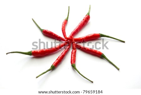 Red Hot Chili Peppers over white background.