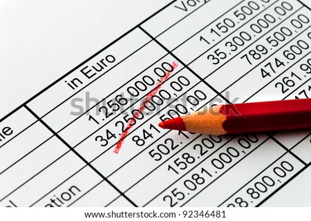 red pen ans a sheet of costs