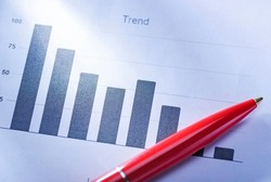 Red pen lying on a bar graph showing trends or performance decreasing towards zero in a downward trajectory due to business losses or a financial crisis