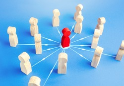 Red person attracts surrounding people. Leadership skills. Followers of leader and his ideas. Cooperation, collaboration to achieve goals. Influence, power. Bringing people together to solve a problem