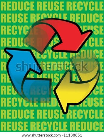 Reduce, Reuse, Recycle message for earth day and every day