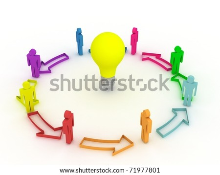 Relation of people on a circle around Idea symbol.