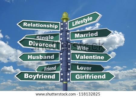 Relationship signpost background.